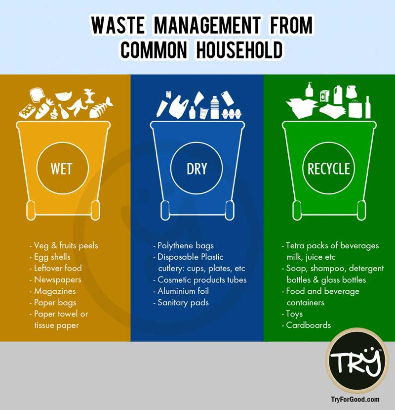 Waste management at your home try for good for Waste materials at home